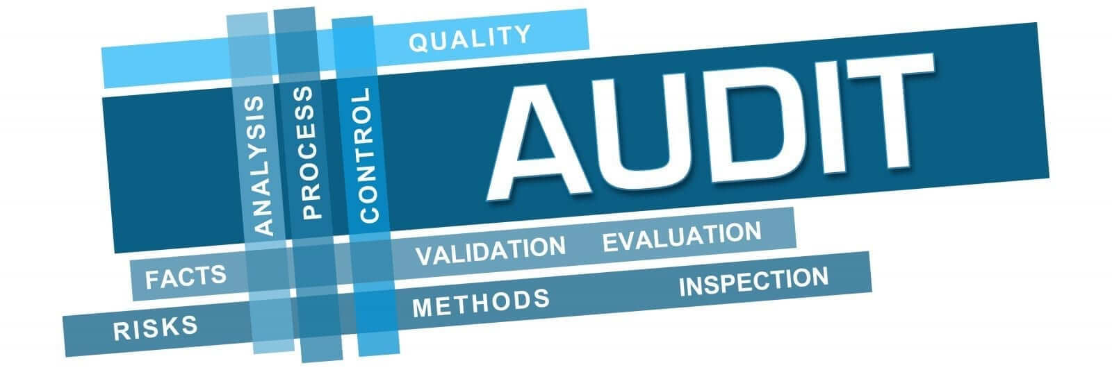 ISO Auditor Rating Test